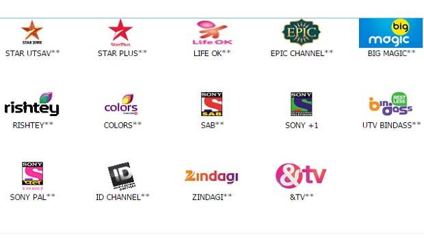 पाकिस्तान में सभी भारतीय टेलीविजन चैनलों के प्रसारण पर रोक